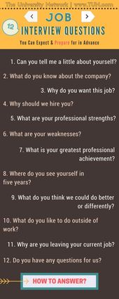 12 Typical Job Interview Questions | TUN